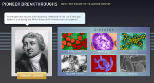Pioneer Breakthroughs--The History of Vaccines